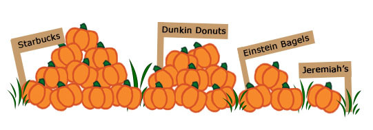 Pumpkin Infographic