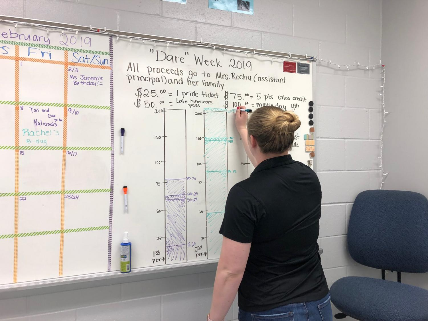 Leadership teacher Sarah Jarem makes the final changes to her classes' donations. She was tracking all of them throughout DARE Week.